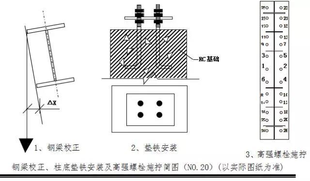 东莞钢结构专项施工方案(通用)